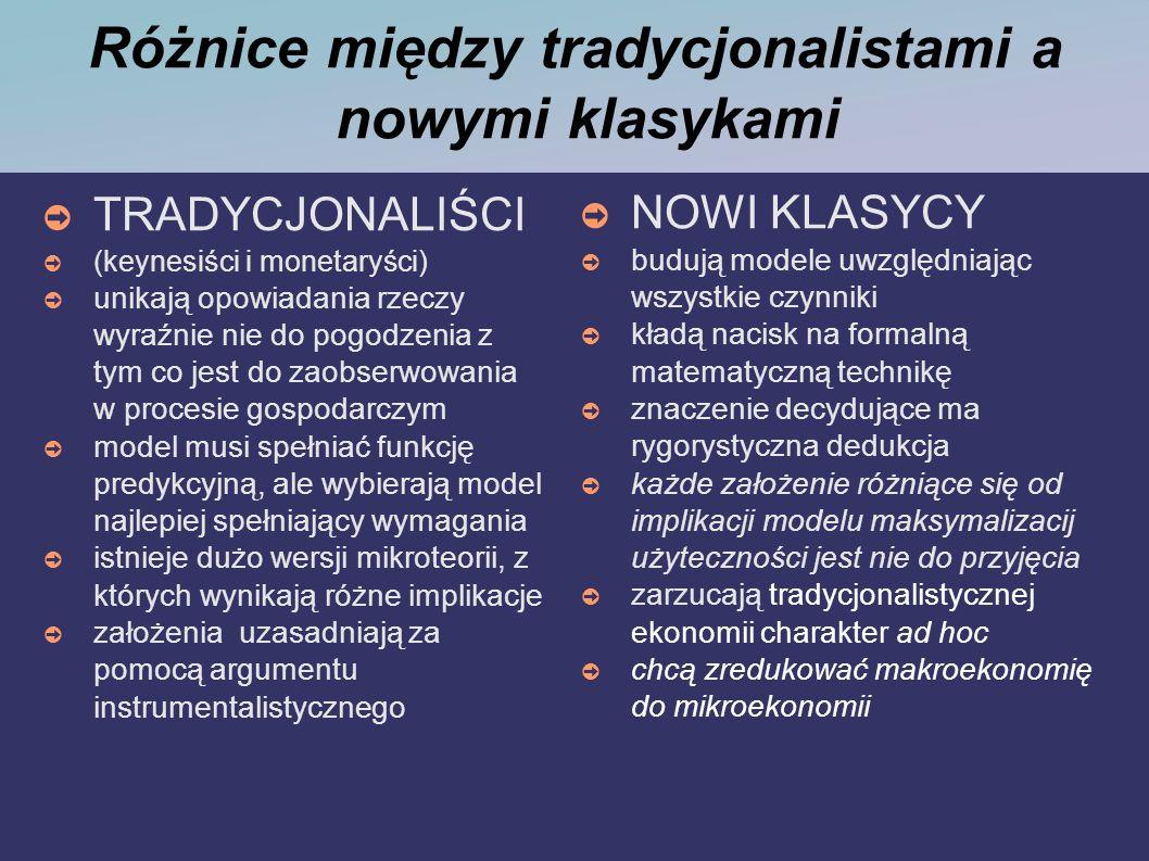 Różnice między tradycjonalistami a nowymi klasykami TRADYCJONALIŚCI (keynesiści i monetaryści) unikają opowiadania rzeczy wyraźnie nie do pogodzenia z