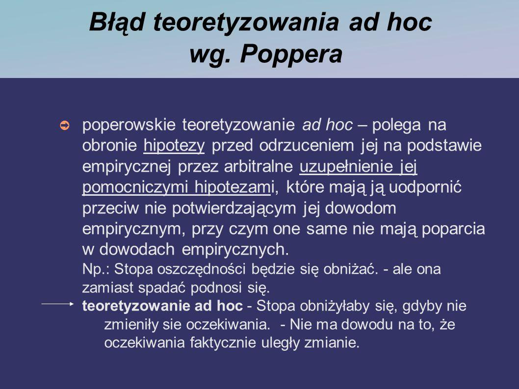 Błąd teoretyzowania ad hoc wg. Poppera poperowskie teoretyzowanie ad hoc – polega na obronie hipotezy przed odrzuceniem jej na podstawie empirycznej p