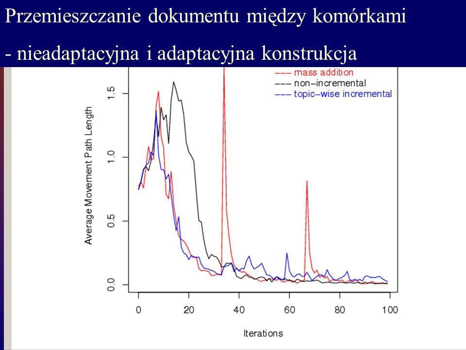 Przemieszczanie dokumentu między komórkami - nieadaptacyjna i adaptacyjna konstrukcja