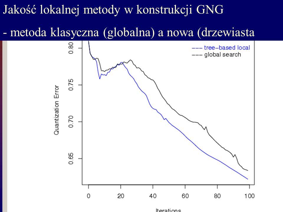 Jakość lokalnej metody w konstrukcji GNG - metoda klasyczna (globalna) a nowa (drzewiasta