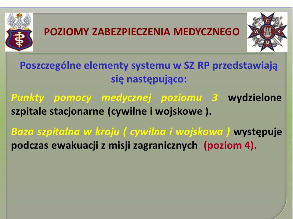 POZIOMY ZABEZPIECZENIA MEDYCZNEGO Poszczególne elementy systemu w SZ RP przedstawiają się następująco: Punkty pomocy medycznej poziomu 3 wydzielone sz