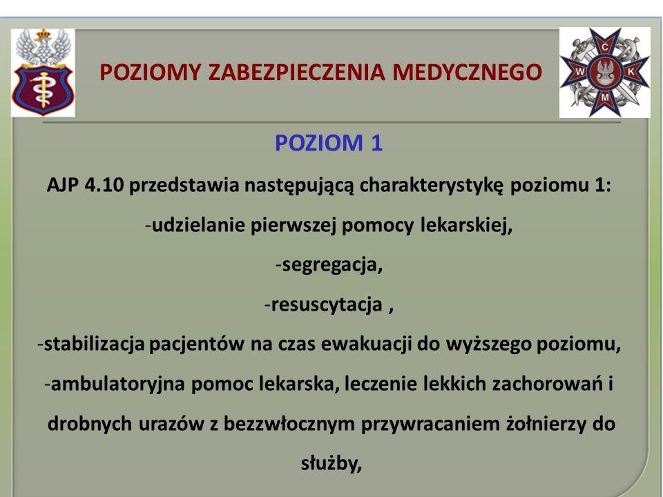 POZIOMY ZABEZPIECZENIA MEDYCZNEGO POZIOM 1 AJP 4.10 przedstawia następującą charakterystykę poziomu 1: -udzielanie pierwszej pomocy lekarskiej, -segre