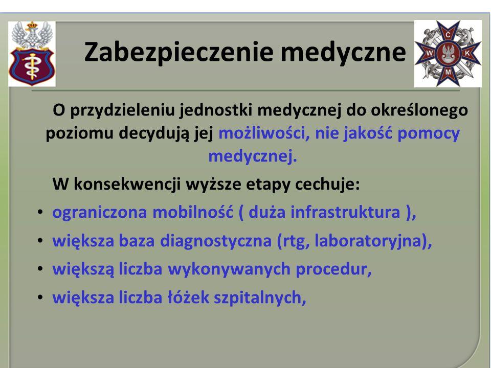 Zabezpieczenie medyczne O przydzieleniu jednostki medycznej do określonego poziomu decydują jej możliwości, nie jakość pomocy medycznej. W konsekwencj