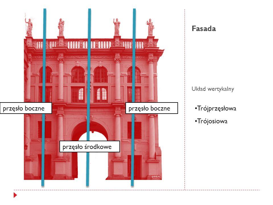 Fasada Układ wertykalny przęsło środkowe przęsło boczne Trójosiowa Trójprzęsłowa