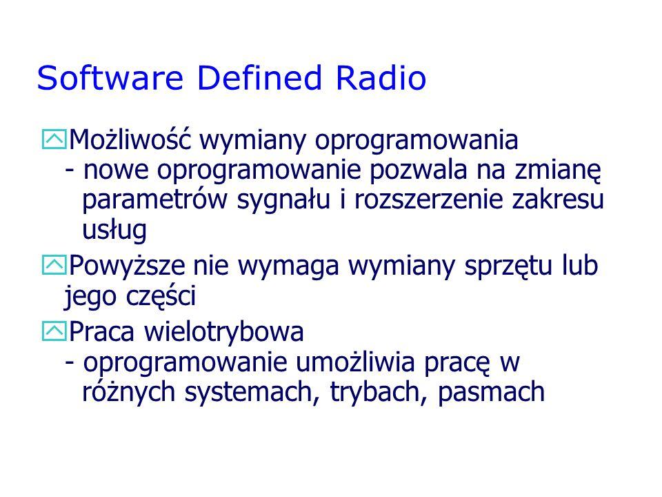 Software Defined Radio yMożliwość wymiany oprogramowania - nowe oprogramowanie pozwala na zmianę parametrów sygnału i rozszerzenie zakresu usług yPowy