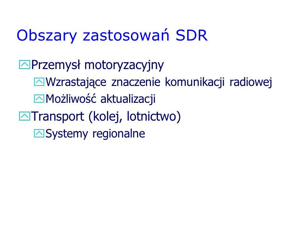 Obszary zastosowań SDR yPrzemysł motoryzacyjny yWzrastające znaczenie komunikacji radiowej yMożliwość aktualizacji yTransport (kolej, lotnictwo) ySyst