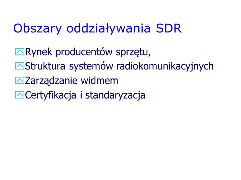 Obszary oddziaływania SDR yRynek producentów sprzętu, yStruktura systemów radiokomunikacyjnych yZarządzanie widmem yCertyfikacja i standaryzacja