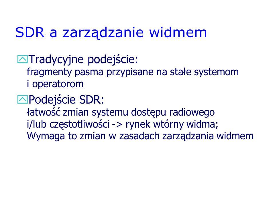 SDR a zarządzanie widmem yTradycyjne podejście: fragmenty pasma przypisane na stałe systemom i operatorom yPodejście SDR: łatwość zmian systemu dostęp