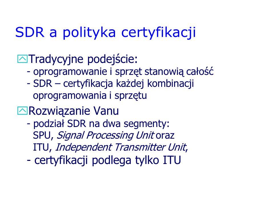 SDR a polityka certyfikacji yTradycyjne podejście: - oprogramowanie i sprzęt stanowią całość - SDR – certyfikacja każdej kombinacji oprogramowania i s