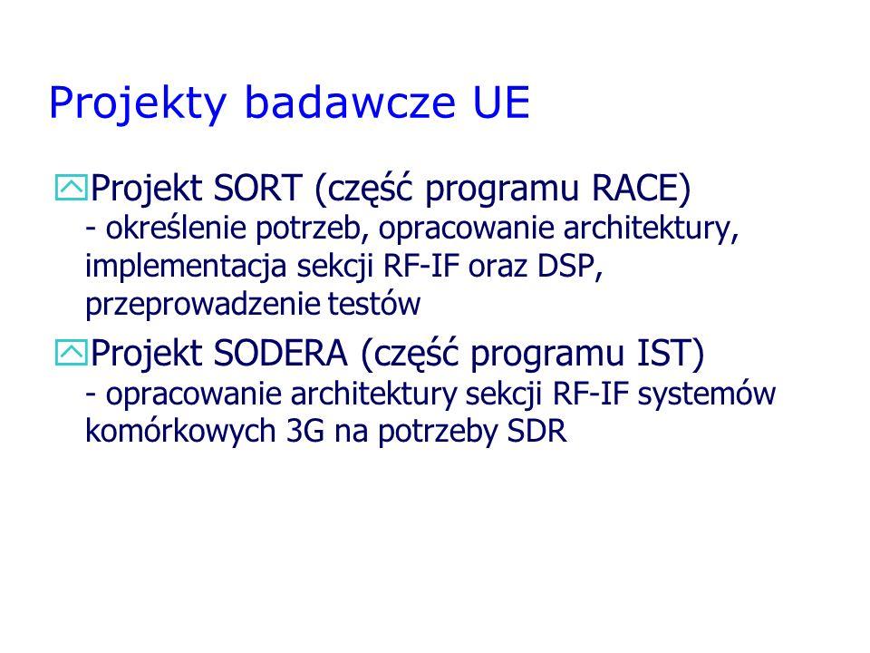 Projekty badawcze UE yProjekt SORT (część programu RACE) - określenie potrzeb, opracowanie architektury, implementacja sekcji RF-IF oraz DSP, przeprow
