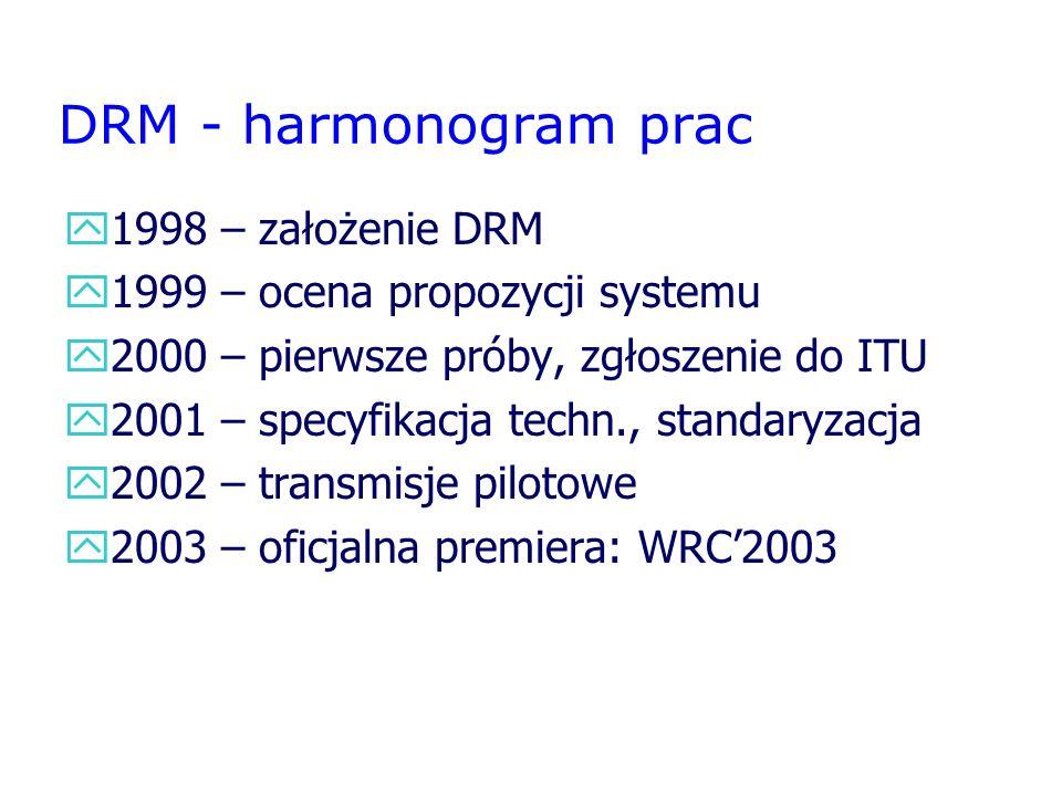 DRM - harmonogram prac y1998 – założenie DRM y1999 – ocena propozycji systemu y2000 – pierwsze próby, zgłoszenie do ITU y2001 – specyfikacja techn., s