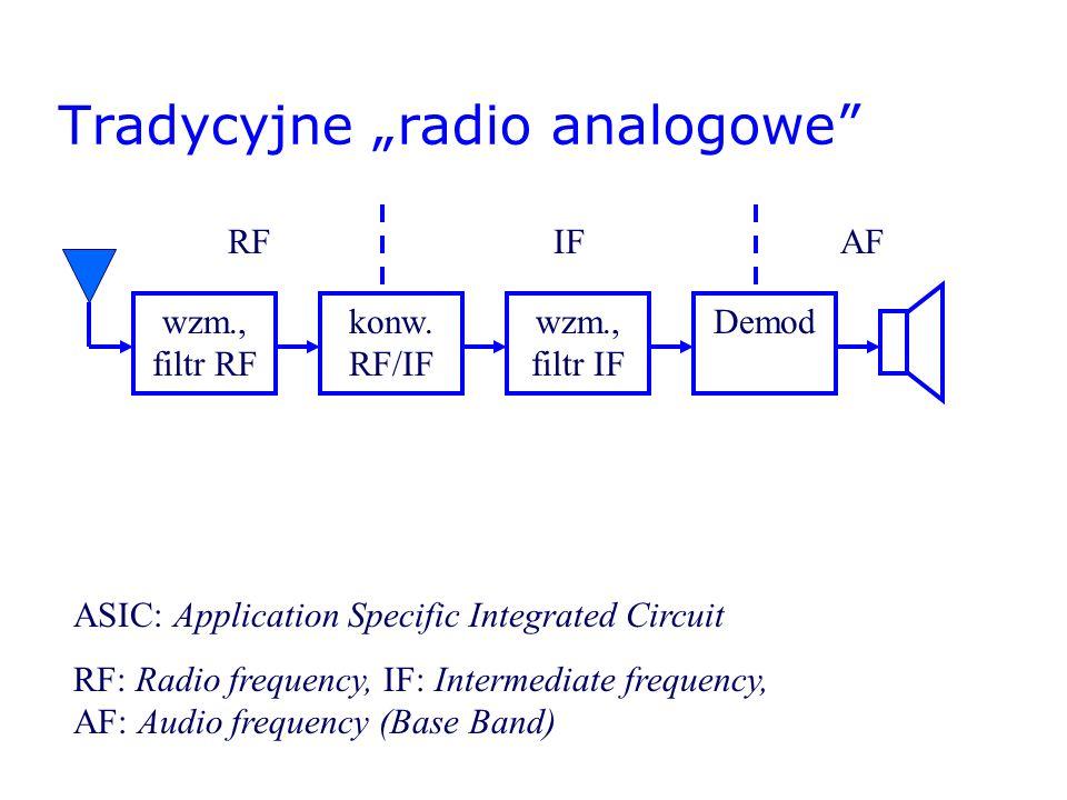Software Defined Radio yMożliwość wymiany oprogramowania - nowe oprogramowanie pozwala na zmianę parametrów sygnału i rozszerzenie zakresu usług yPowyższe nie wymaga wymiany sprzętu lub jego części yPraca wielotrybowa - oprogramowanie umożliwia pracę w różnych systemach, trybach, pasmach