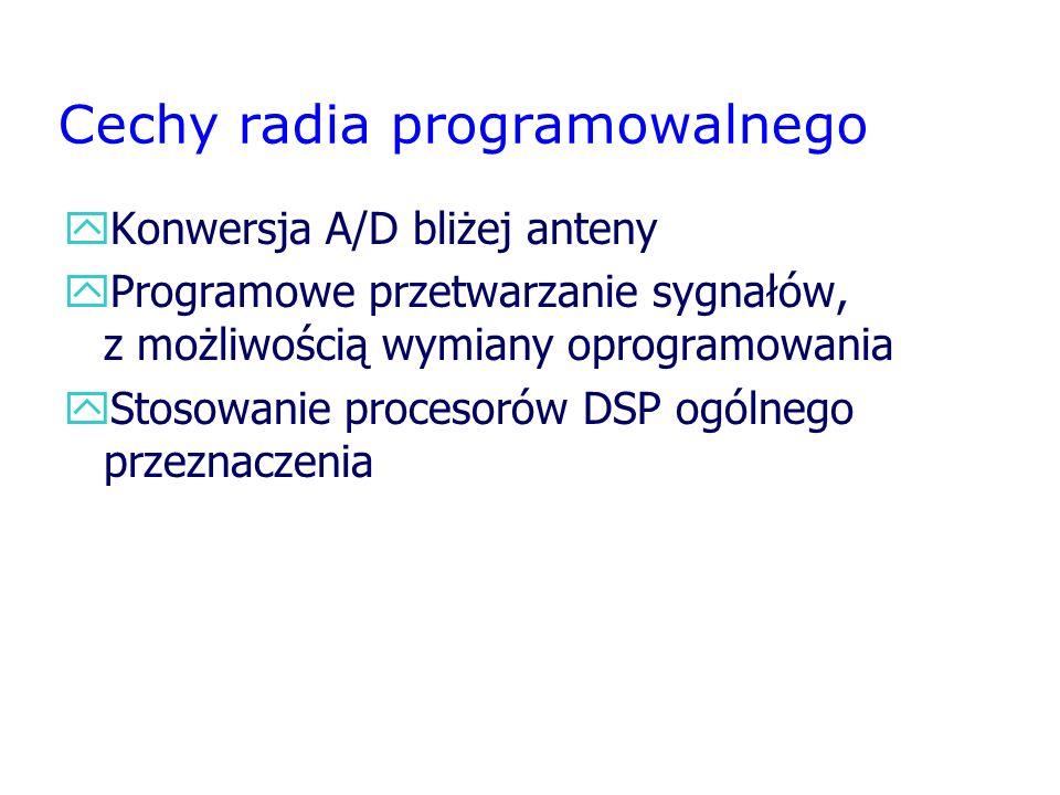 Cechy radia programowalnego yKonwersja A/D bliżej anteny yProgramowe przetwarzanie sygnałów, z możliwością wymiany oprogramowania yStosowanie procesor