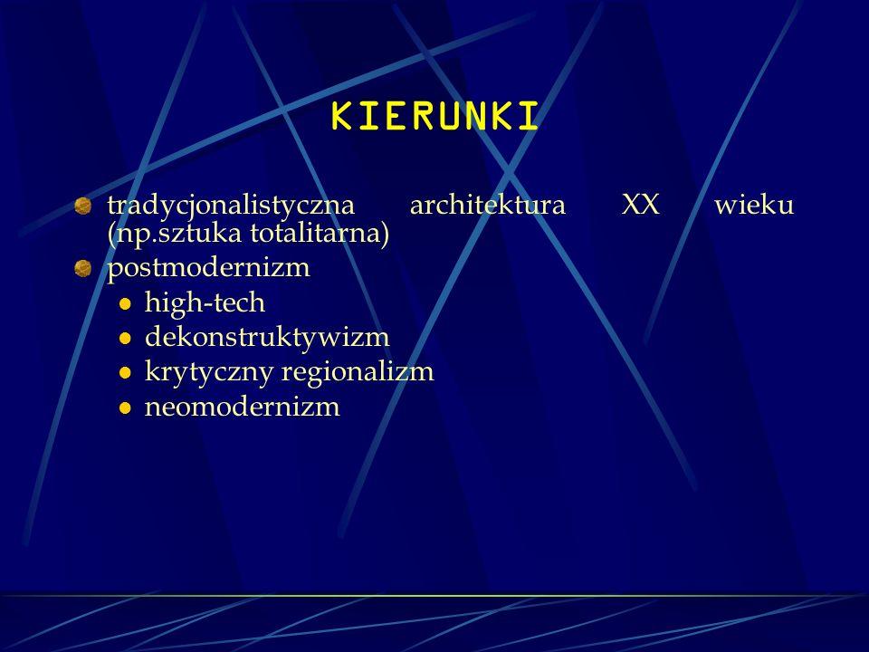 KIERUNKI tradycjonalistyczna architektura XX wieku (np.sztuka totalitarna) postmodernizm high-tech dekonstruktywizm krytyczny regionalizm neomodernizm