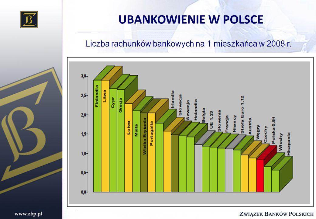 Liczba rachunków bankowych na 1 mieszkańca w 2008 r. UBANKOWIENIE W POLSCE