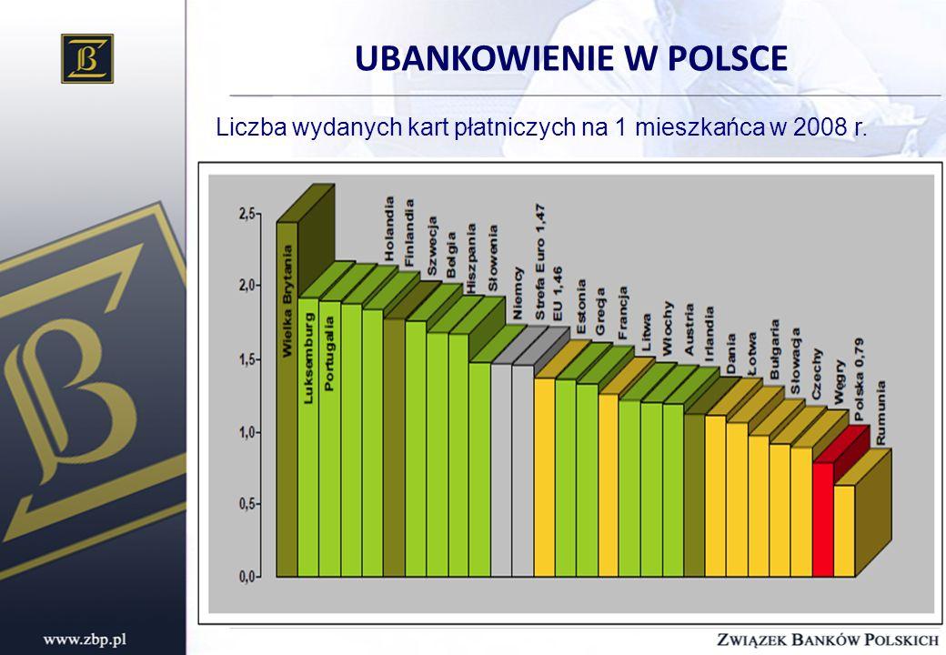Liczba wydanych kart płatniczych na 1 mieszkańca w 2008 r. UBANKOWIENIE W POLSCE