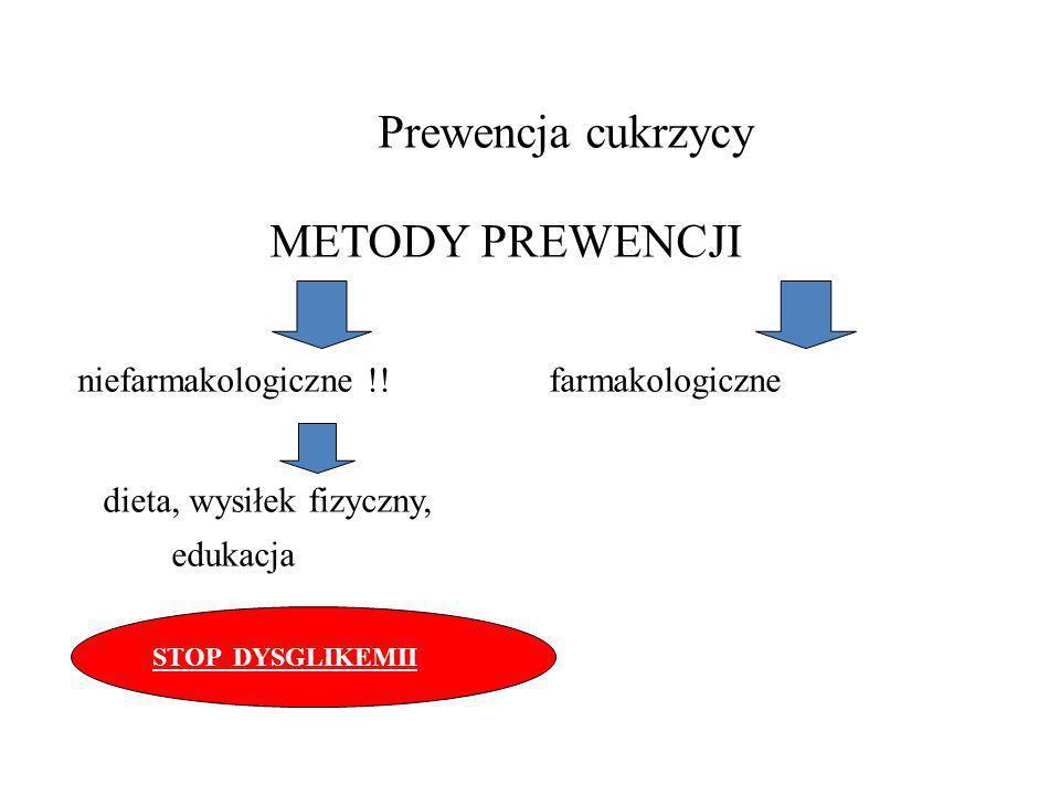 Prewencja cukrzycy METODY PREWENCJI niefarmakologiczne !! farmakologiczne dieta, wysiłek fizyczny, edukacja STOP DYSGLIKEMII