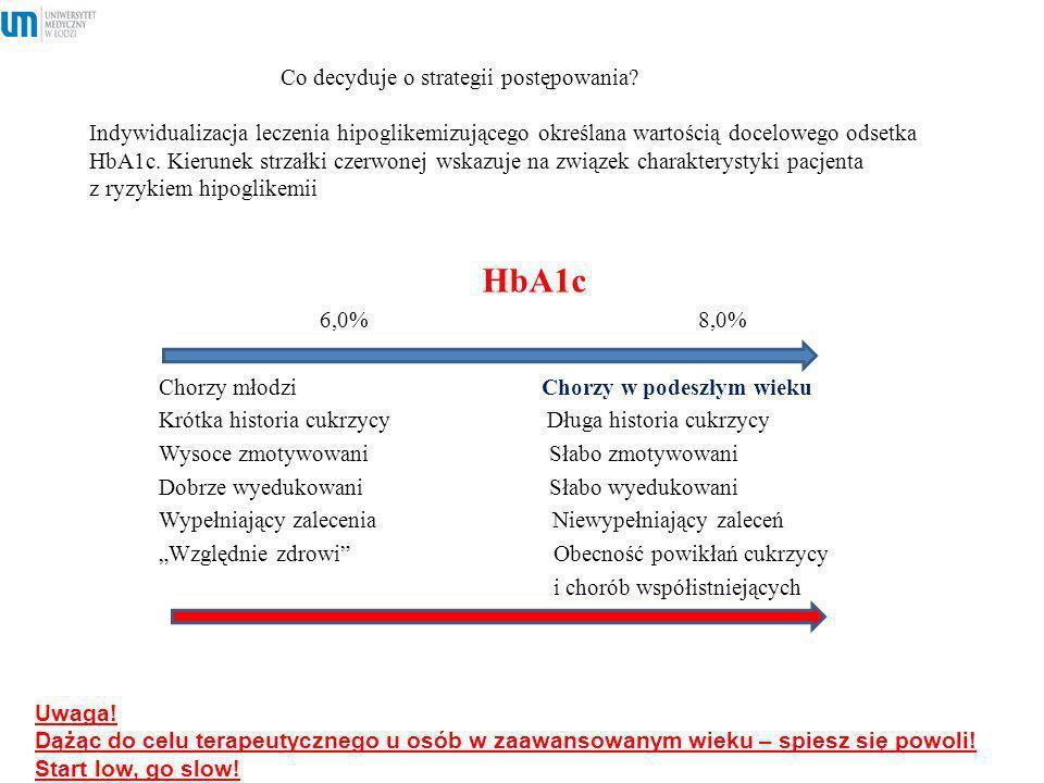 Co decyduje o strategii postępowania? Indywidualizacja leczenia hipoglikemizującego określana wartością docelowego odsetka HbA1c. Kierunek strzałki cz