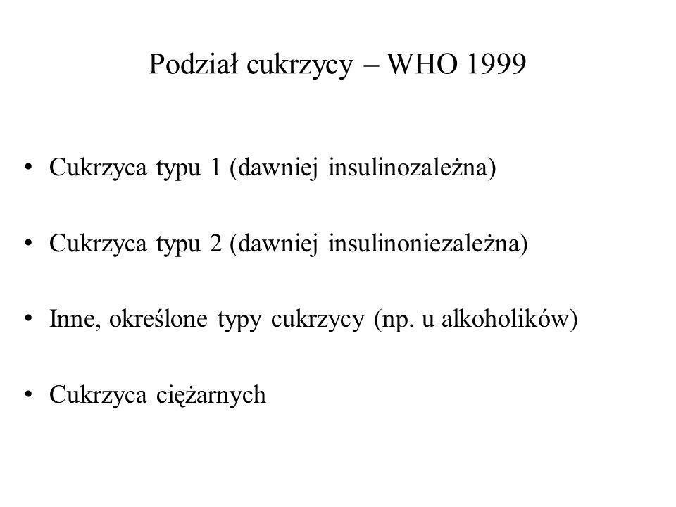 Podział cukrzycy – WHO 1999 Cukrzyca typu 1 (dawniej insulinozależna) Cukrzyca typu 2 (dawniej insulinoniezależna) Inne, określone typy cukrzycy (np.