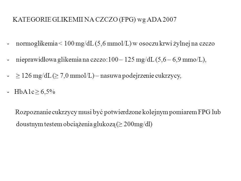 KATEGORIE GLIKEMII NA CZCZO (FPG) wg ADA 2007 -normoglikemia < 100 mg/dL (5,6 mmol/L) w osoczu krwi żylnej na czczo -nieprawidłowa glikemia na czczo:1