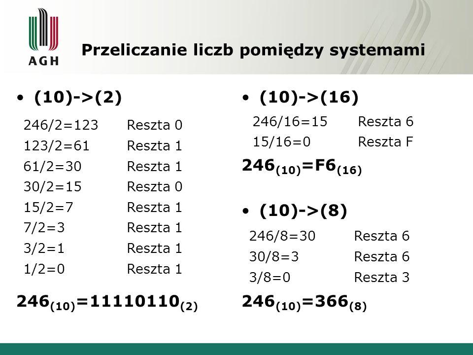 Przeliczanie liczb pomiędzy systemami (10)->(2) 246 (10) =11110110 (2) (10)->(16) 246 (10) =F6 (16) (10)->(8) 246 (10) =366 (8) 246/2=123Reszta 0 123/