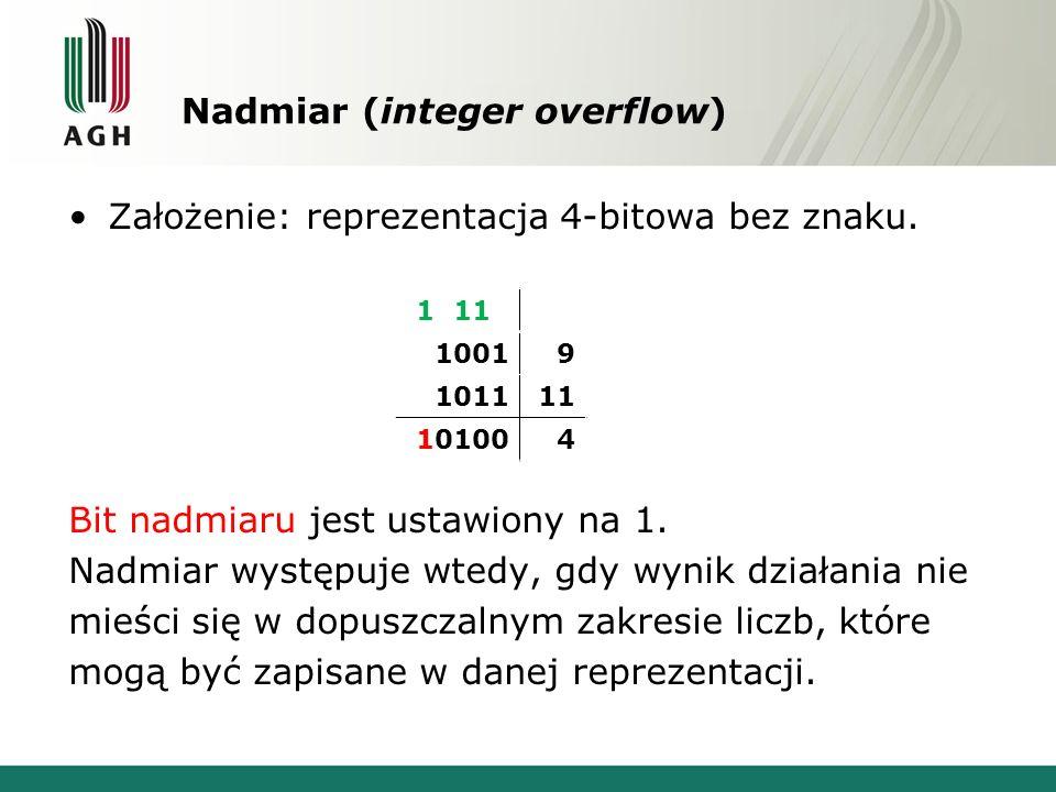 Nadmiar (integer overflow) Założenie: reprezentacja 4-bitowa bez znaku. Bit nadmiaru jest ustawiony na 1. Nadmiar występuje wtedy, gdy wynik działania