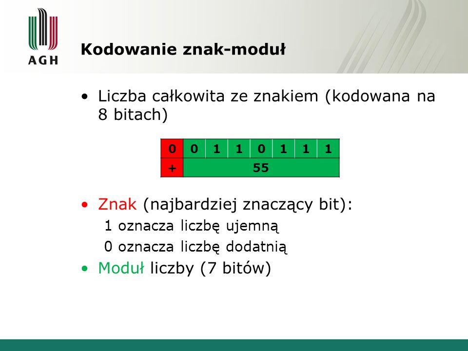 Kodowanie znak-moduł Liczba całkowita ze znakiem (kodowana na 8 bitach) Znak (najbardziej znaczący bit): 1 oznacza liczbę ujemną 0 oznacza liczbę doda