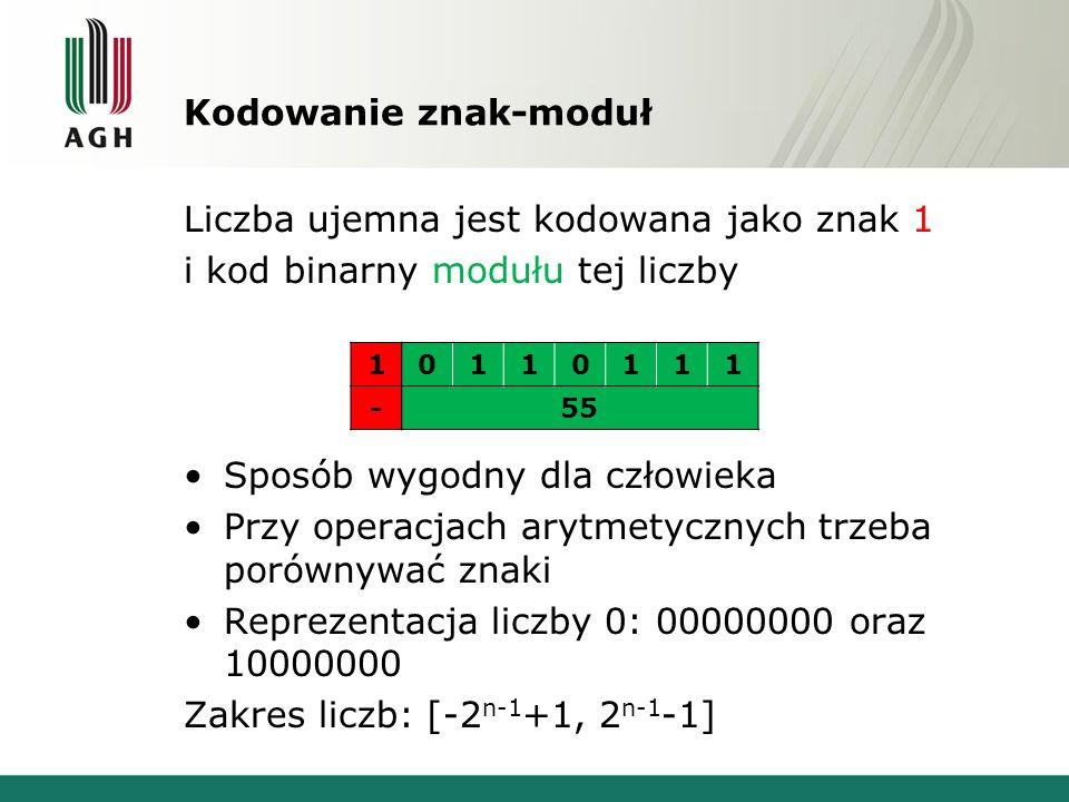 Kodowanie znak-moduł Liczba ujemna jest kodowana jako znak 1 i kod binarny modułu tej liczby Sposób wygodny dla człowieka Przy operacjach arytmetyczny