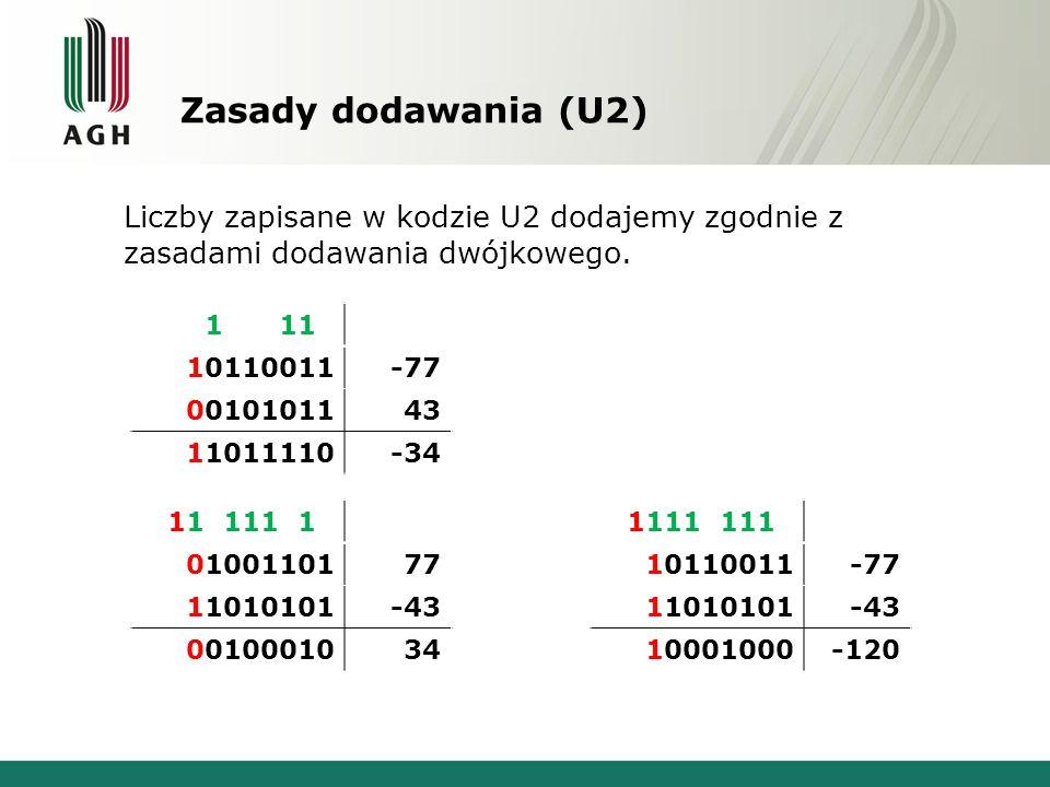 Zasady dodawania (U2) Liczby zapisane w kodzie U2 dodajemy zgodnie z zasadami dodawania dwójkowego. 1111111 10110011-77 0010101143 11011110-34 1111111