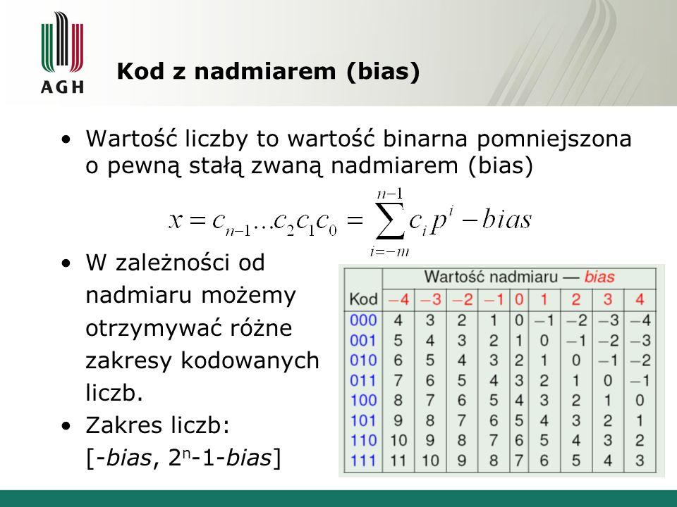 Kod z nadmiarem (bias) Wartość liczby to wartość binarna pomniejszona o pewną stałą zwaną nadmiarem (bias) W zależności od nadmiaru możemy otrzymywać