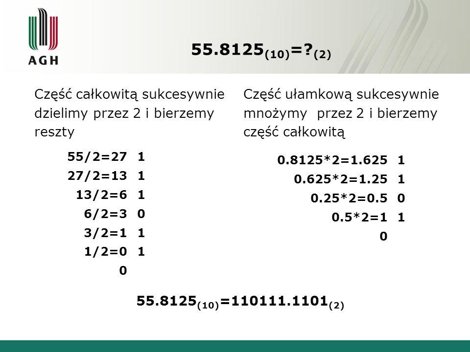55.8125 (10) =? (2) Część całkowitą sukcesywnie dzielimy przez 2 i bierzemy reszty 55.8125 (10) =110111.1101 (2) Część ułamkową sukcesywnie mnożymy pr