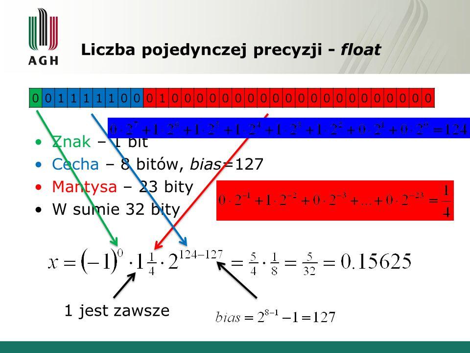 Liczba pojedynczej precyzji - float Znak – 1 bit Cecha – 8 bitów, bias=127 Mantysa – 23 bity W sumie 32 bity 00111110001000000000000000000000 1 jest z