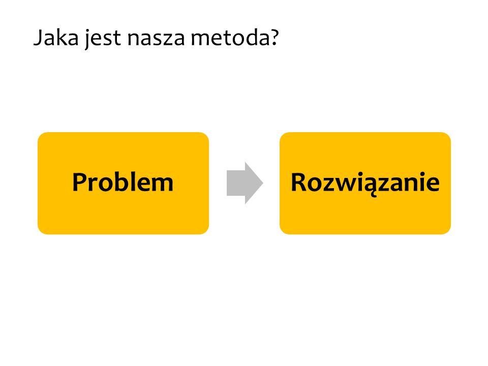 ProblemRozwiązanie Jaka jest nasza metoda?