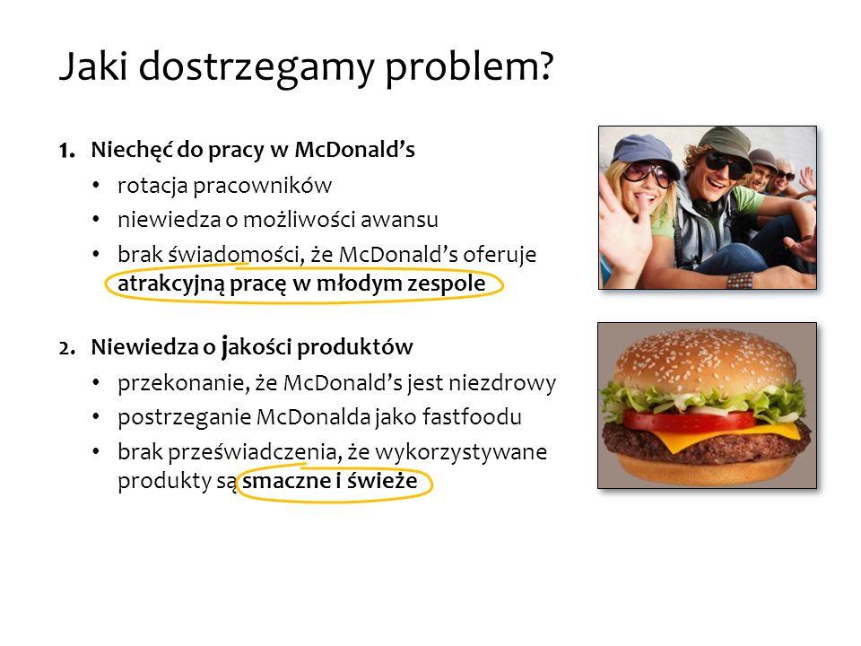 Jaki dostrzegamy problem? 1. Niechęć do pracy w McDonalds rotacja pracowników niewiedza o możliwości awansu brak świadomości, że McDonalds oferuje atr