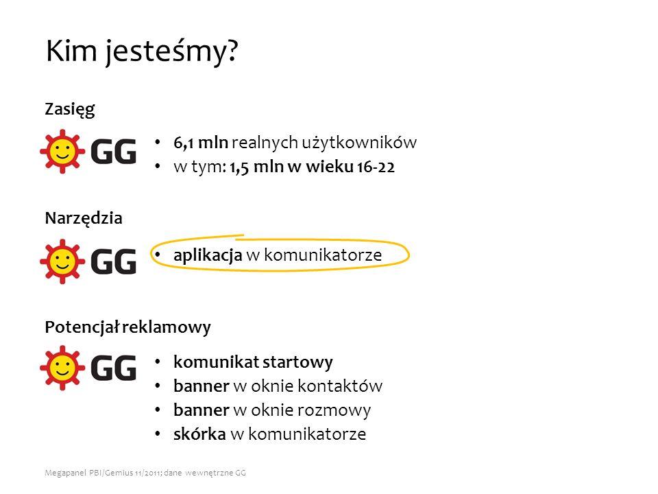 CASE STUDY: Aplikacja przedświąteczna Garnier (grudzień 2010) Więcej: http://adhoc.gadu-gadu.pl/reklama/apps/garnierhttp://adhoc.gadu-gadu.pl/reklama/apps/garnier Mechanizm działania: użytkownicy GG tworzą i wysyłają kartki świąteczne Efekt: ponad 200 000 wysłanych kartek prawie 400 000 ludzi skorzystało z aplikacji Dlaczego aplikacja?