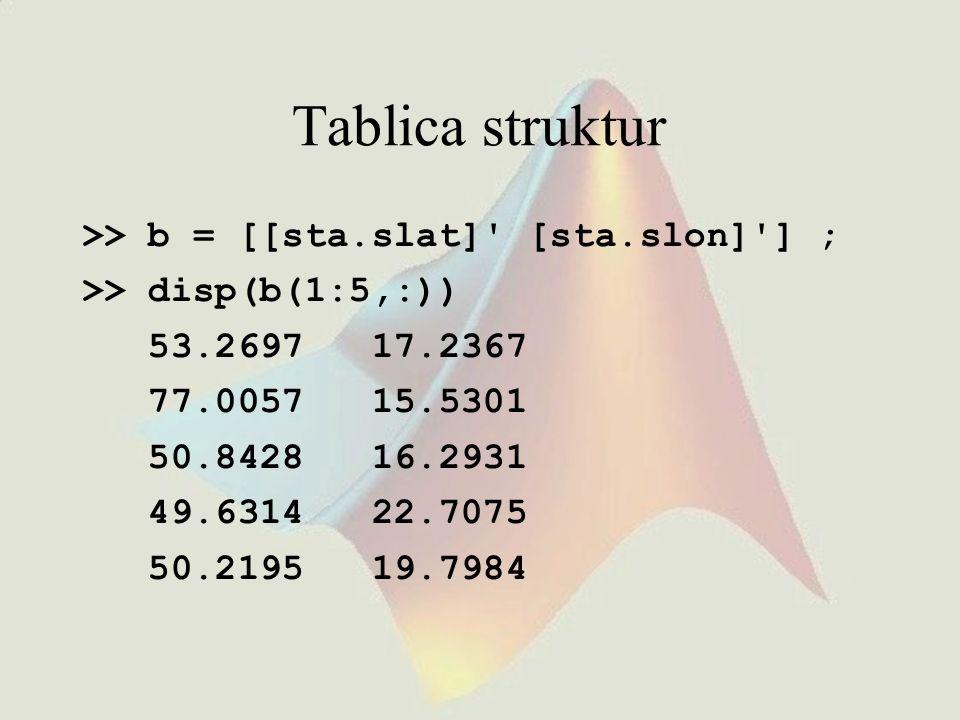 Tablica struktur >> b = [[sta.slat]' [sta.slon]'] ; >> disp(b(1:5,:)) 53.2697 17.2367 77.0057 15.5301 50.8428 16.2931 49.6314 22.7075 50.2195 19.7984