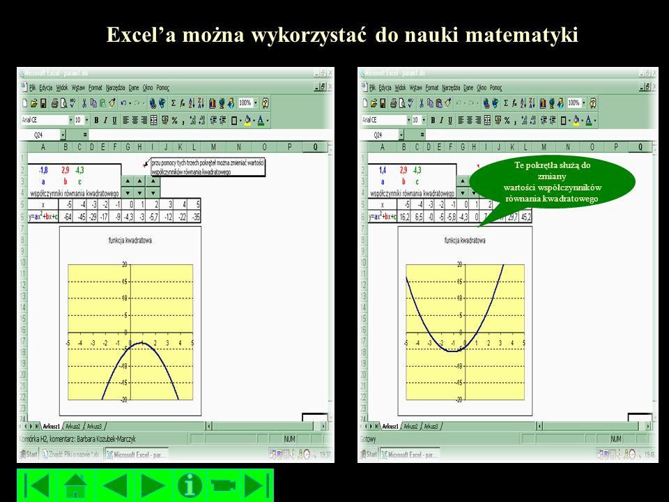 Excela można wykorzystać do nauki matematyki Te pokrętła służą do zmiany wartości współczynników równania kwadratowego