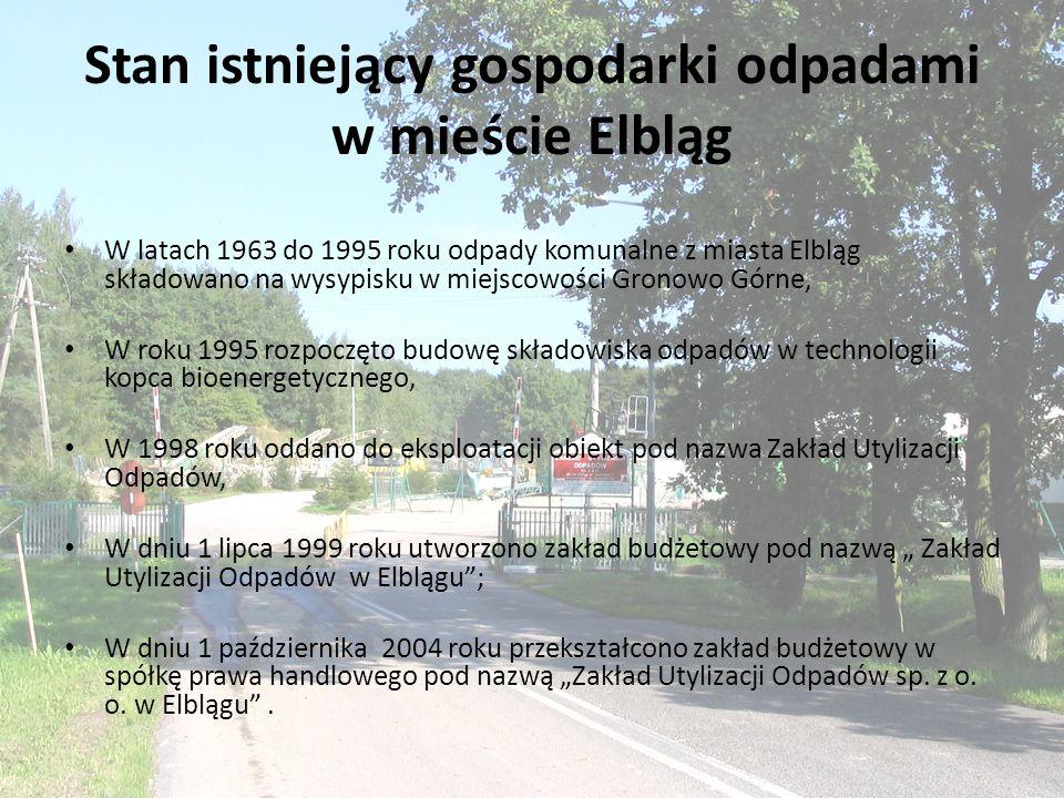 Zakład Utylizacji Odpadów sp. z o. o. Oddział Składowisko Odpadów Kontener i pochodnia biogazu.