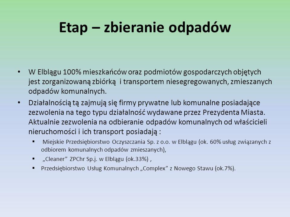 Zakład Utylizacji Odpadów sp.z o. o. Oddział Składowisko Odpadów Elbląg ul.