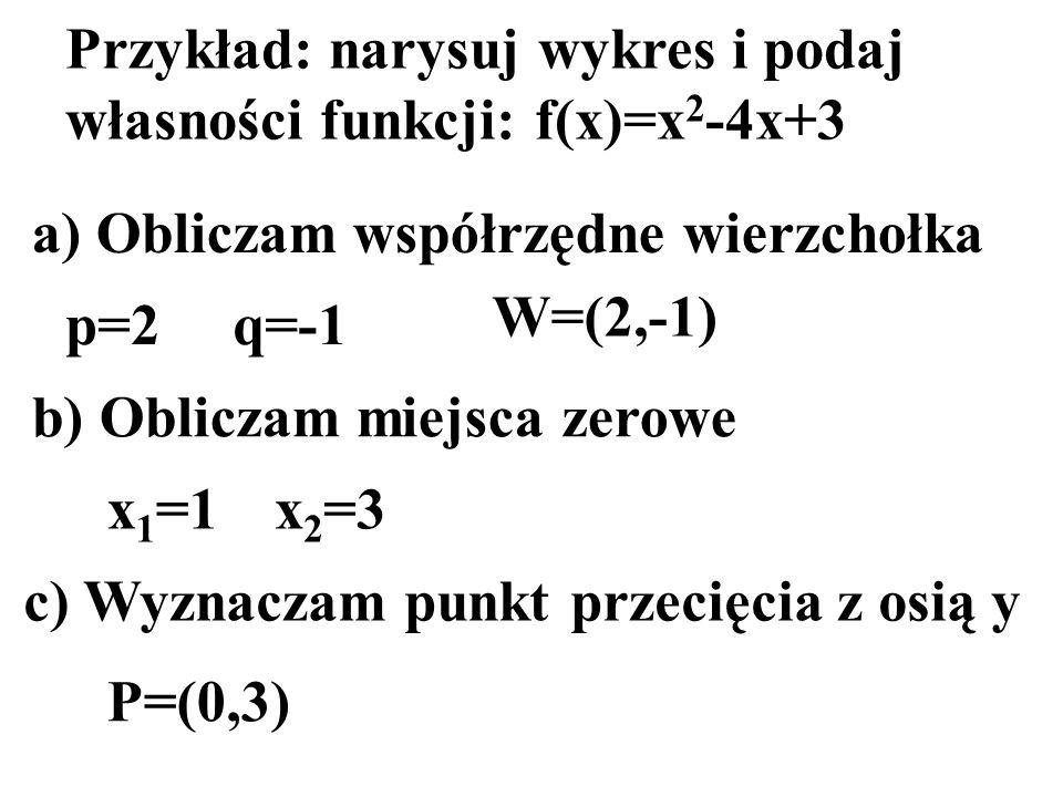 Przykład: narysuj wykres i podaj własności funkcji: f(x)=x 2 -4x+3 a) Obliczam współrzędne wierzchołka p=2q=-1 P=(0,3) b) Obliczam miejsca zerowe x 1
