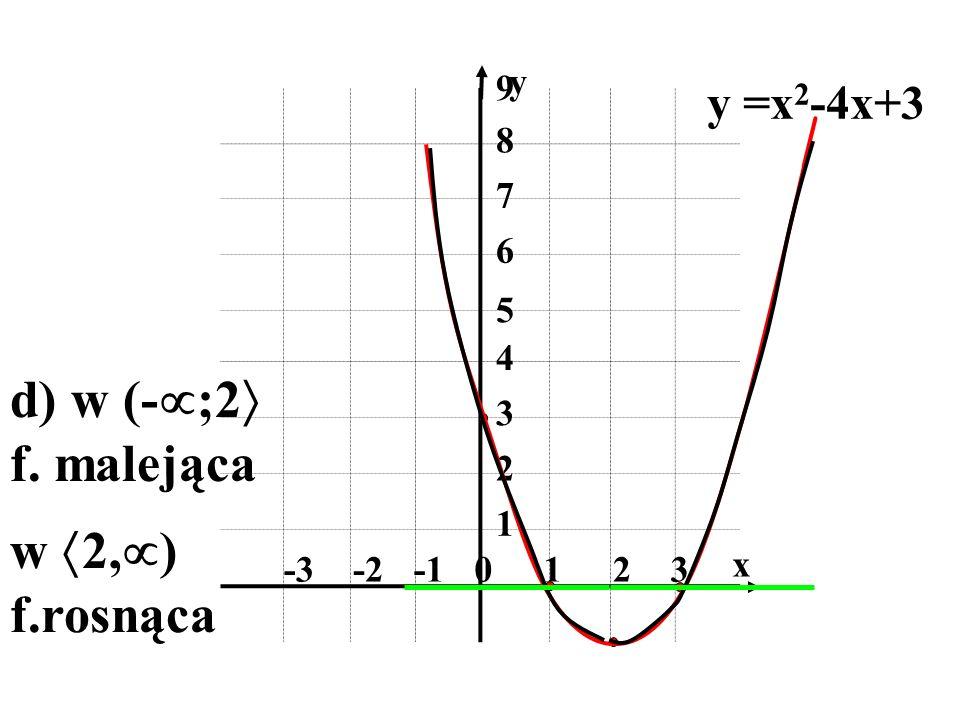 0123-2-3 1 3 2 4 5 6 7 8 9 x y y =x 2 -4x+3 d) w (- ;2 f. malejąca w 2, ) f.rosnąca