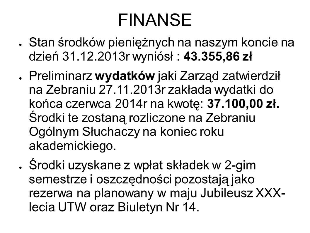 FINANSE Stan środków pieniężnych na naszym koncie na dzień 31.12.2013r wyniósł : 43.355,86 zł Preliminarz wydatków jaki Zarząd zatwierdził na Zebraniu 27.11.2013r zakłada wydatki do końca czerwca 2014r na kwotę: 37.100,00 zł.