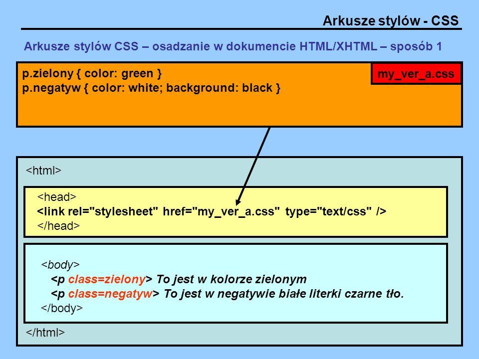 Arkusze stylów - CSS Arkusze stylów CSS – osadzanie w dokumencie HTML/XHTML – sposób 1 To jest w kolorze zielonym To jest w negatywie białe literki cz