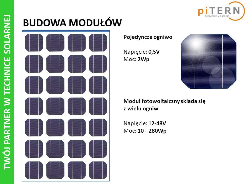 TWÓJ PARTNER W TECHNICE SOLARNEJ BUDOWA MODUŁÓW Pojedyncze ogniwo Napięcie: 0,5V Moc: 2Wp Moduł fotowoltaiczny składa się z wielu ogniw Napięcie: 12-48V Moc: 10 - 280Wp