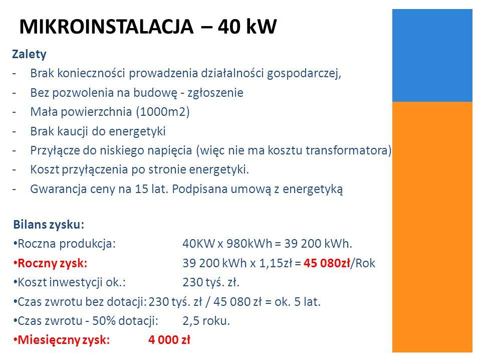 MIKROINSTALACJA – 40 kW Zalety -Brak konieczności prowadzenia działalności gospodarczej, -Bez pozwolenia na budowę - zgłoszenie -Mała powierzchnia (1000m2) -Brak kaucji do energetyki -Przyłącze do niskiego napięcia (więc nie ma kosztu transformatora) -Koszt przyłączenia po stronie energetyki.
