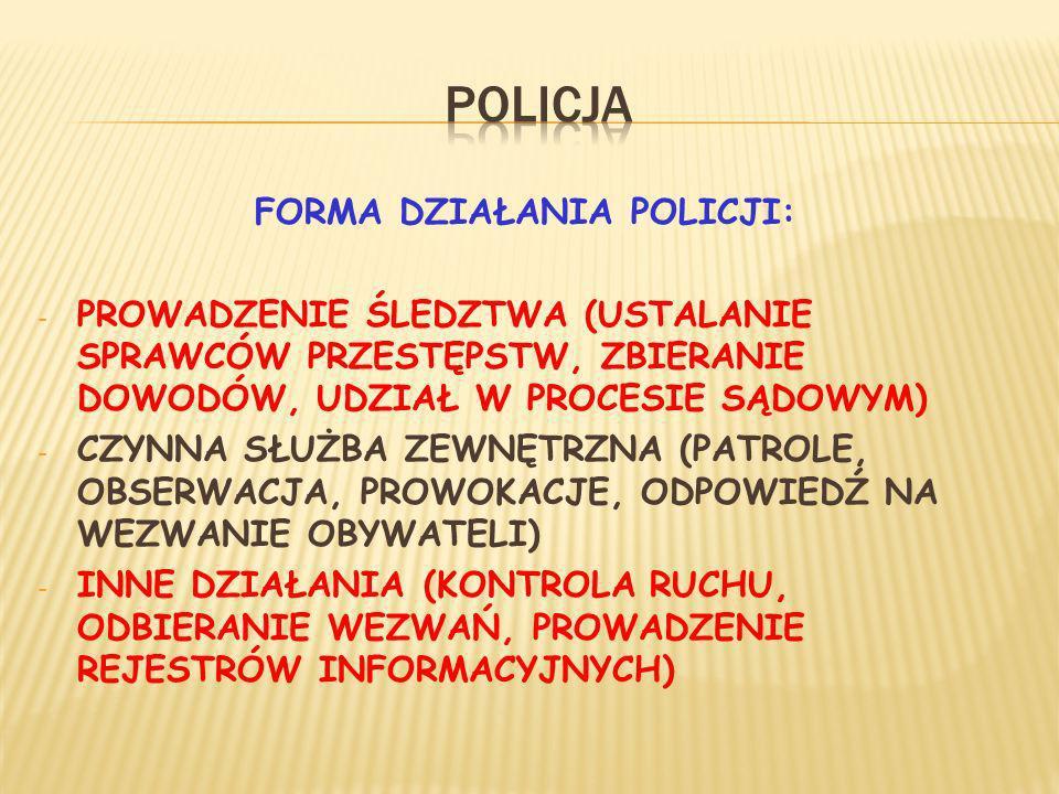 FORMA DZIAŁANIA POLICJI: - PROWADZENIE ŚLEDZTWA (USTALANIE SPRAWCÓW PRZESTĘPSTW, ZBIERANIE DOWODÓW, UDZIAŁ W PROCESIE SĄDOWYM) - CZYNNA SŁUŻBA ZEWNĘTRZNA (PATROLE, OBSERWACJA, PROWOKACJE, ODPOWIEDŹ NA WEZWANIE OBYWATELI) - INNE DZIAŁANIA (KONTROLA RUCHU, ODBIERANIE WEZWAŃ, PROWADZENIE REJESTRÓW INFORMACYJNYCH)