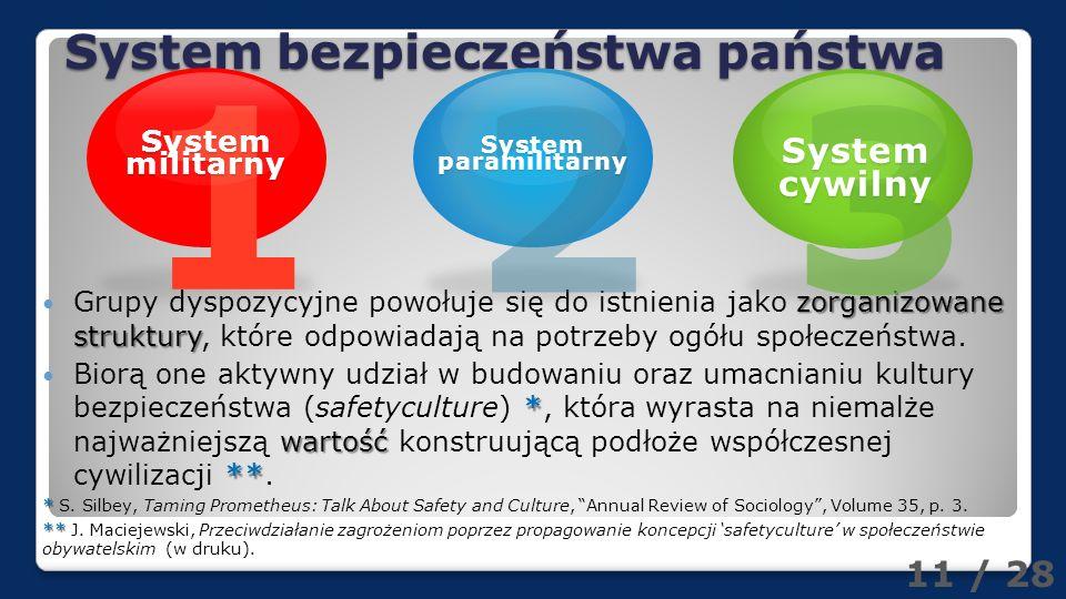 System bezpieczeństwa państwa zorganizowane struktury Grupy dyspozycyjne powołuje się do istnienia jako zorganizowane struktury, które odpowiadają na potrzeby ogółu społeczeństwa.