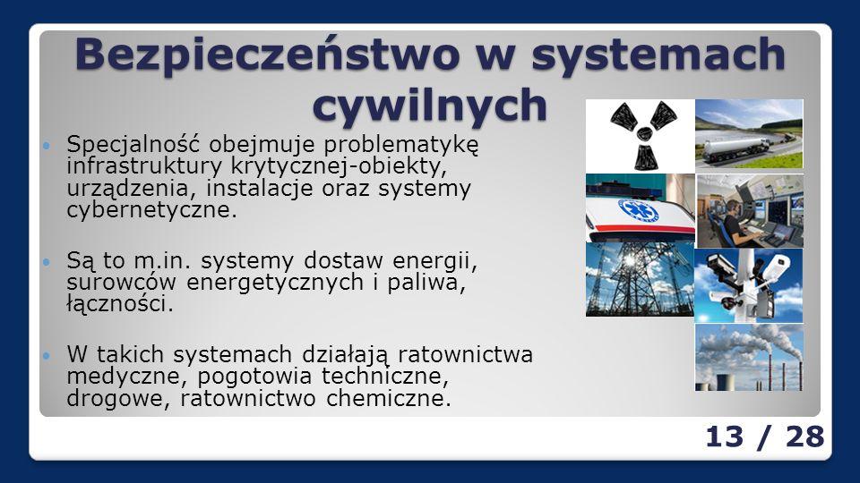 Bezpieczeństwo w systemach cywilnych Specjalność obejmuje problematykę infrastruktury krytycznej-obiekty, urządzenia, instalacje oraz systemy cybernetyczne.