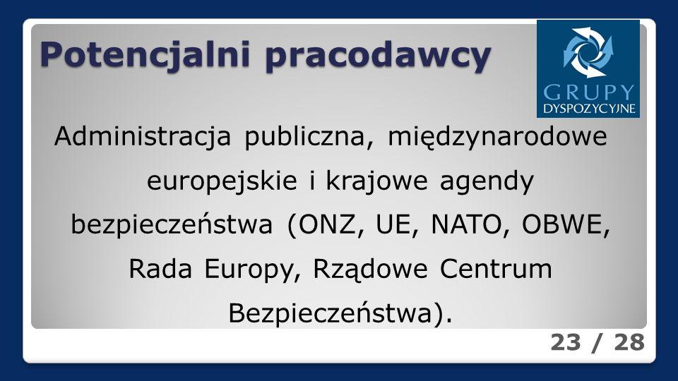 Potencjalni pracodawcy Administracja publiczna, międzynarodowe europejskie i krajowe agendy bezpieczeństwa (ONZ, UE, NATO, OBWE, Rada Europy, Rządowe Centrum Bezpieczeństwa).