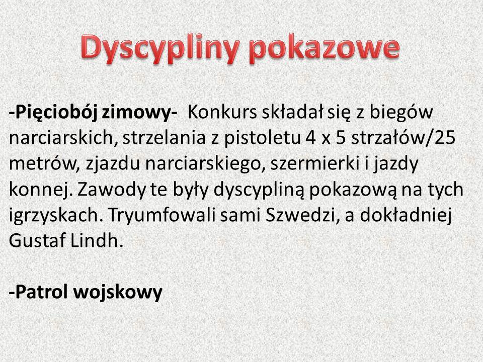 Igrzyska paraolimpijskie (pot.